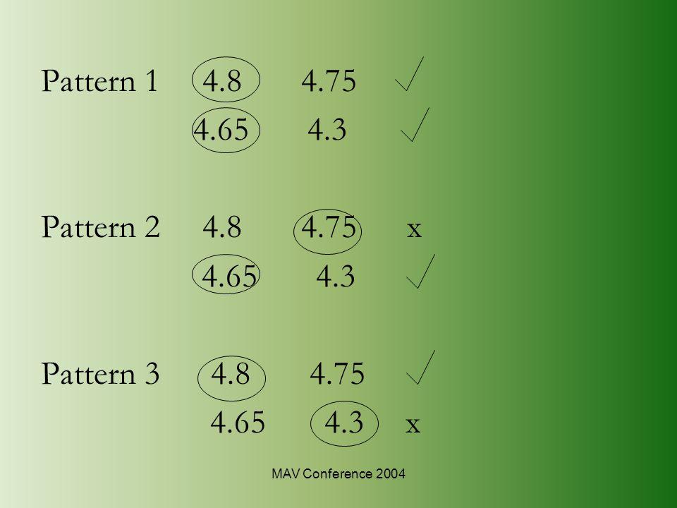 MAV Conference 2004 Pattern 1 4.8 4.75 4.65 4.3 Pattern 2 4.8 4.75 x 4.65 4.3 Pattern 3 4.8 4.75 4.65 4.3 x