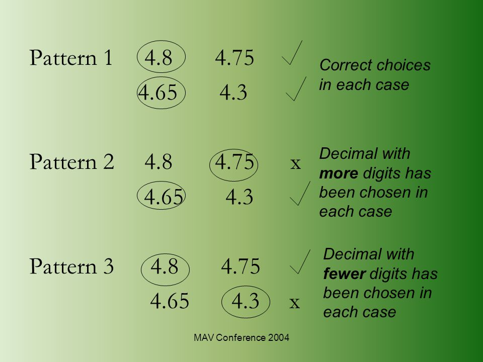 MAV Conference 2004 Pattern 1 4.8 4.75 4.65 4.3 Pattern 2 4.8 4.75 x 4.65 4.3 Pattern 3 4.8 4.75 4.65 4.3 x Correct choices in each case Decimal with more digits has been chosen in each case Decimal with fewer digits has been chosen in each case