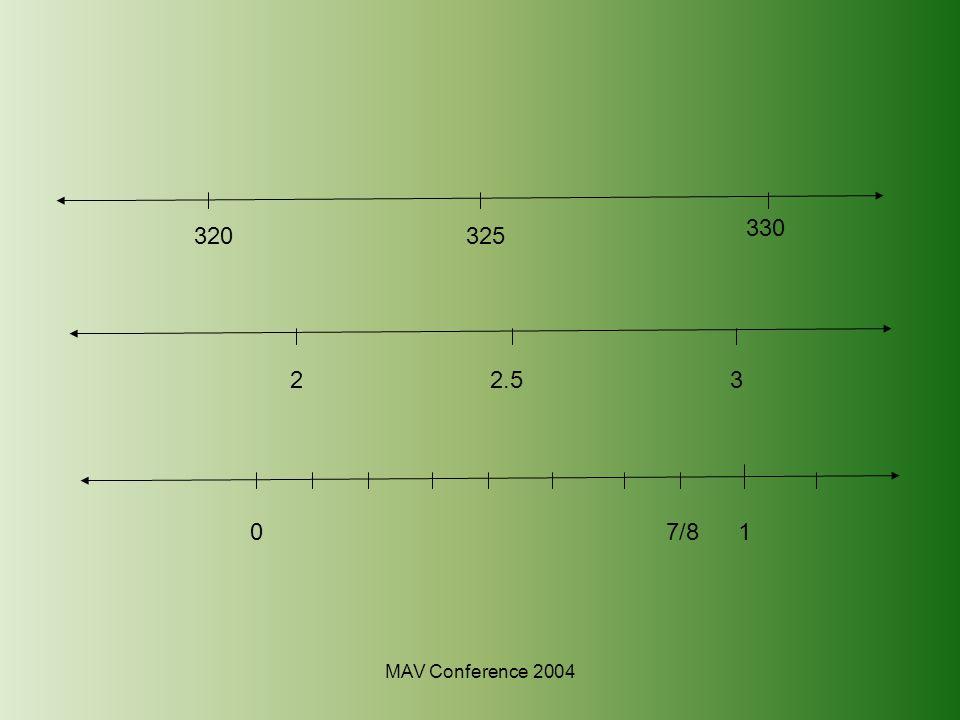 MAV Conference 2004 320 330 325 232.5 017/8