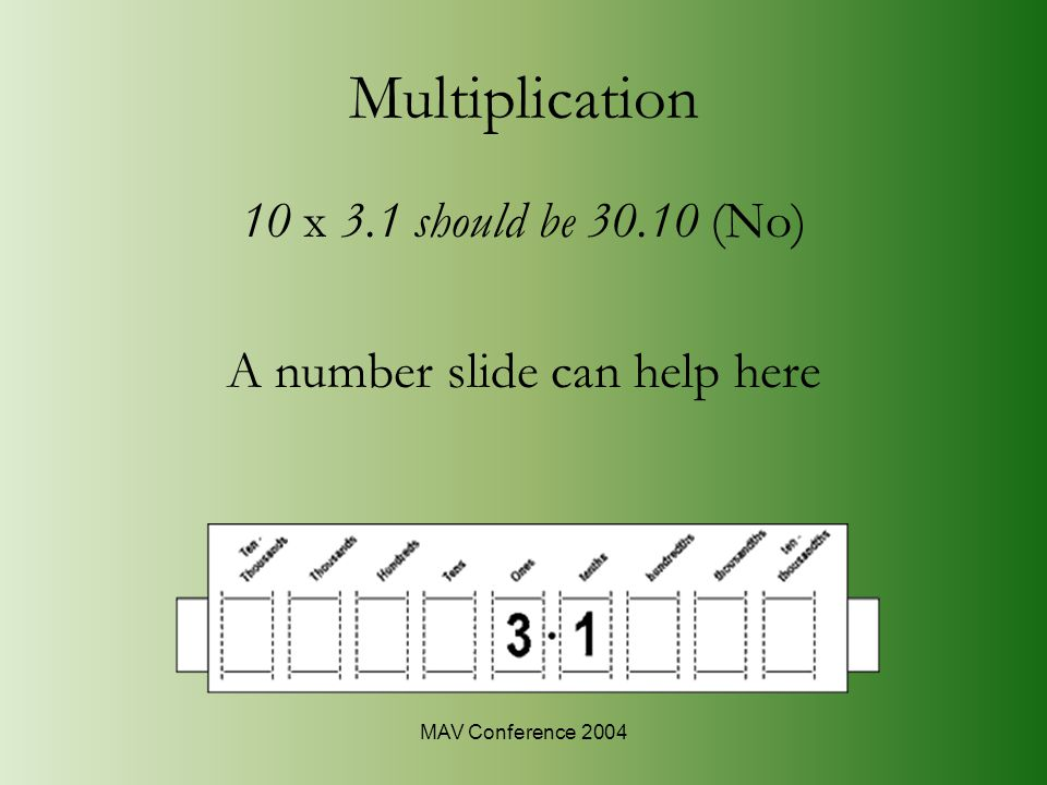MAV Conference 2004 Multiplication 10 x 3.1 should be 30.10 (No) A number slide can help here