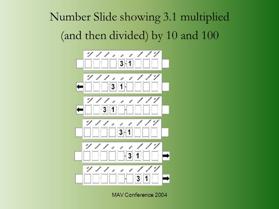 MAV Conference 2004 Number Slide showing 3.1 multiplied (and then divided) by 10 and 100