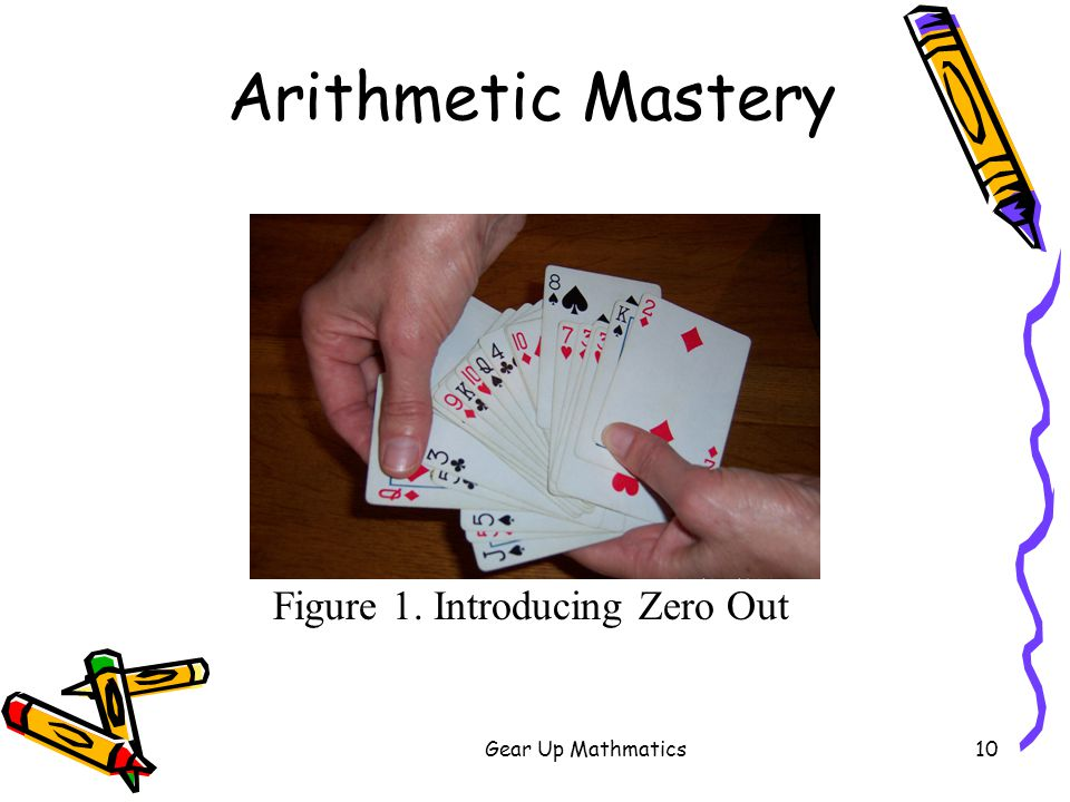 Gear Up Mathmatics10 Arithmetic Mastery Figure 1. Introducing Zero Out