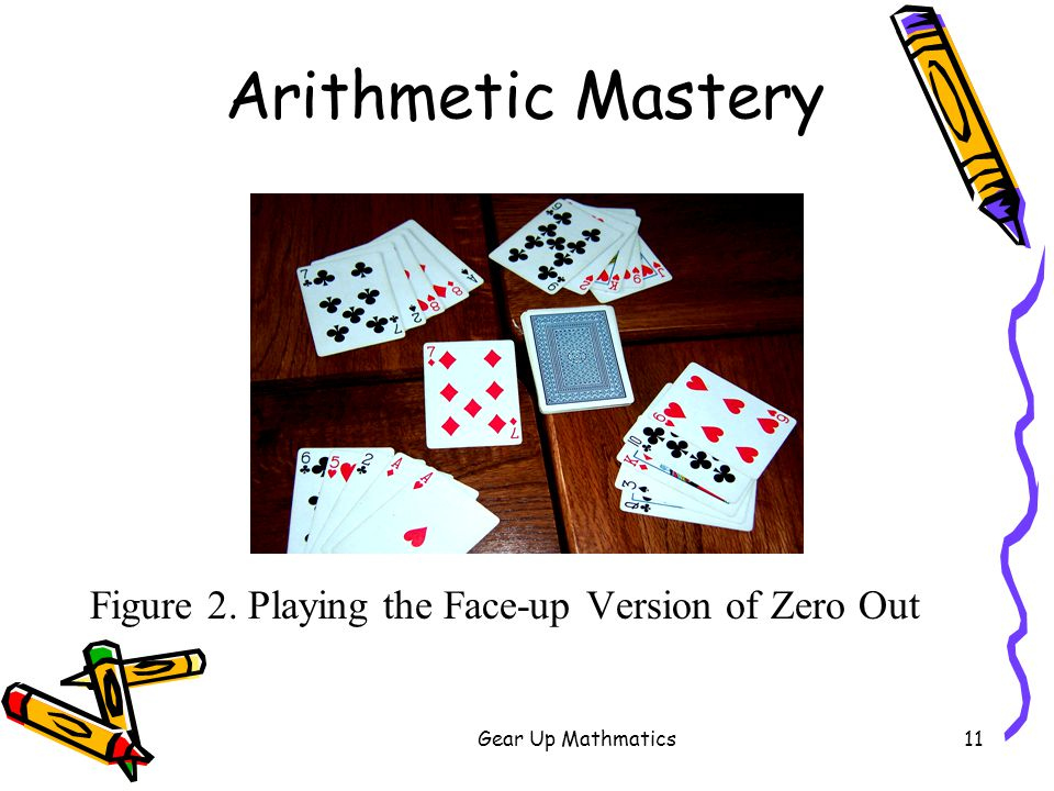 Gear Up Mathmatics11 Arithmetic Mastery Figure 2. Playing the Face-up Version of Zero Out