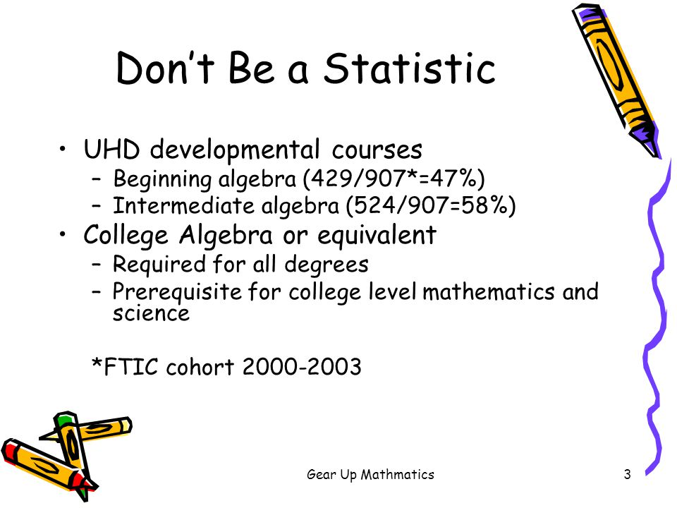 Gear Up Mathmatics4 Don't Be a Statistic Math 0300 Beginning Algebra 249/429 (58%) passed first time (70+) 42/429 (10%) passed with one repeat 19/429 (4%) passed with two repeats 10/429 (2%) passed with three repeats 109/429 (25%) did not pass