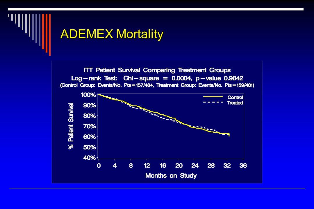 ADEMEX Mortality