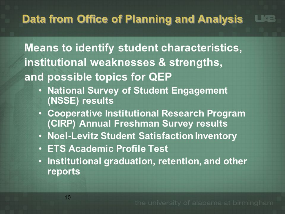 10 Data from Office of Planning and Analysis Means to identify student characteristics, institutional weaknesses & strengths, and possible topics for QEP National Survey of Student Engagement (NSSE) results Cooperative Institutional Research Program (CIRP) Annual Freshman Survey results Noel-Levitz Student Satisfaction Inventory ETS Academic Profile Test Institutional graduation, retention, and other reports