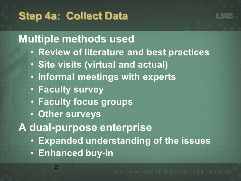 21 Step 4a: Collect Data Multiple methods used Review of literature and best practices Site visits (virtual and actual) Informal meetings with experts