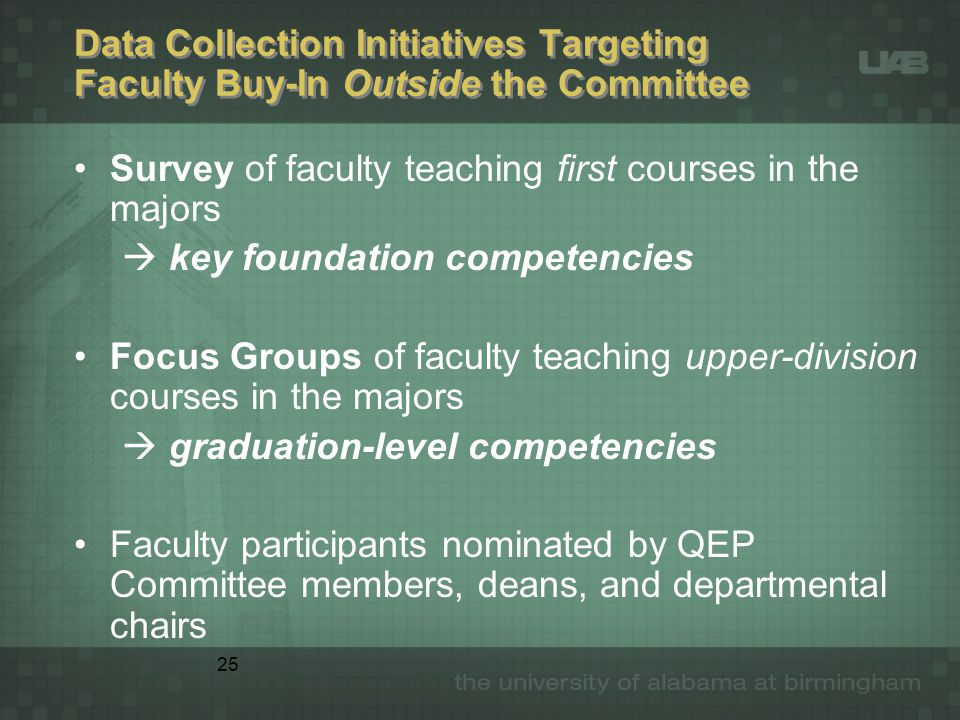 25 Data Collection Initiatives Targeting Faculty Buy-In Outside the Committee Survey of faculty teaching first courses in the majors  key foundation competencies Focus Groups of faculty teaching upper-division courses in the majors  graduation-level competencies Faculty participants nominated by QEP Committee members, deans, and departmental chairs