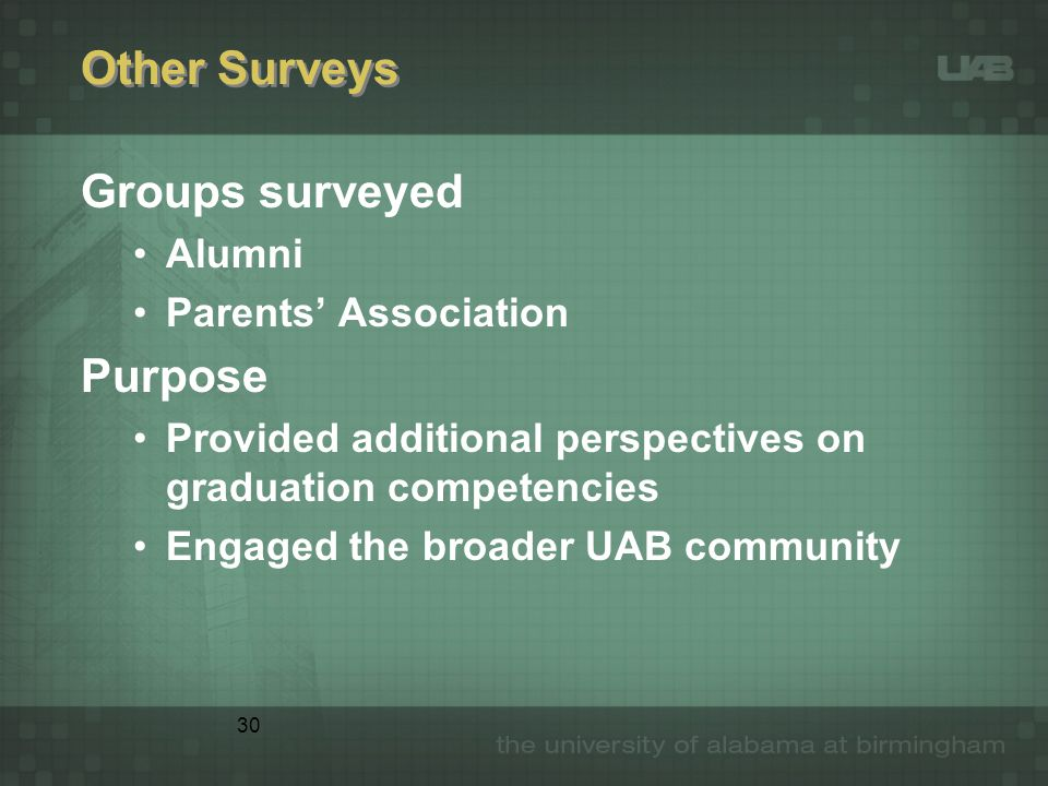30 Other Surveys Groups surveyed Alumni Parents' Association Purpose Provided additional perspectives on graduation competencies Engaged the broader UAB community
