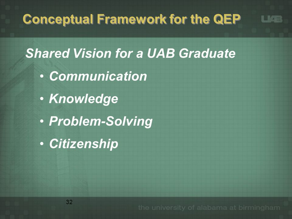 32 Conceptual Framework for the QEP Shared Vision for a UAB Graduate Communication Knowledge Problem-Solving Citizenship