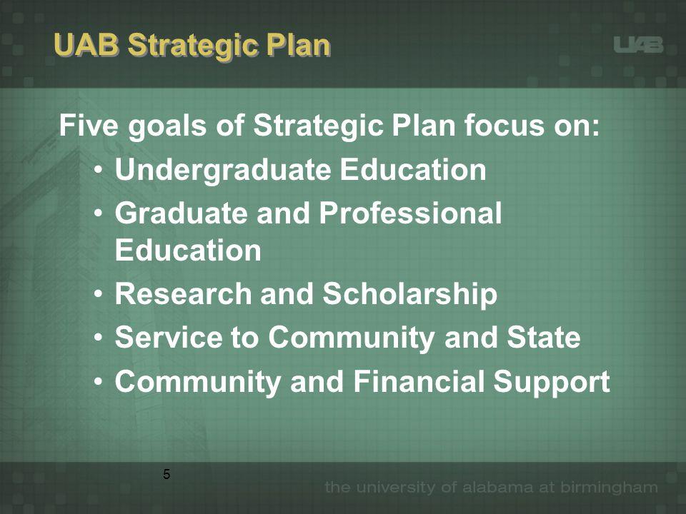 5 UAB Strategic Plan Five goals of Strategic Plan focus on: Undergraduate Education Graduate and Professional Education Research and Scholarship Servi