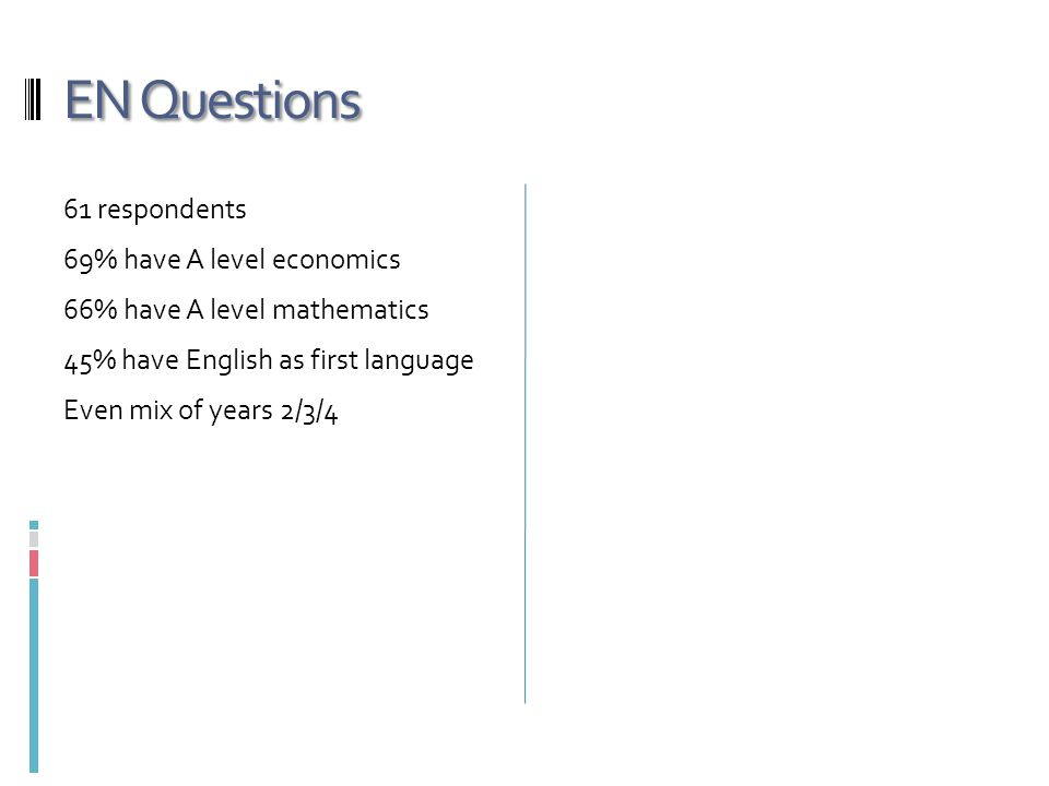 EN Questions 61 respondents 69% have A level economics 66% have A level mathematics 45% have English as first language Even mix of years 2/3/4
