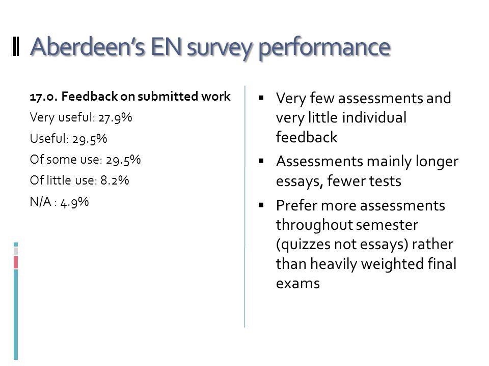 Aberdeen's EN survey performance 17.o.