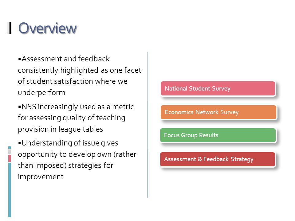 Overview  Assessment and feedback consistently highlighted as one facet of student satisfaction where we underperform  NSS increasingly used as a metric for assessing quality of teaching provision in league tables  Understanding of issue gives opportunity to develop own (rather than imposed) strategies for improvement National Student SurveyEconomics Network SurveyFocus Group ResultsAssessment & Feedback Strategy