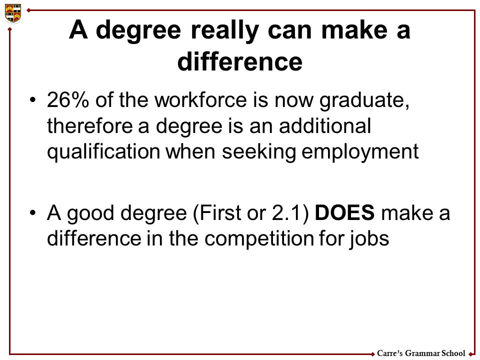 Carre's Grammar School A degree really can make a difference 26% of the workforce is now graduate, therefore a degree is an additional qualification w
