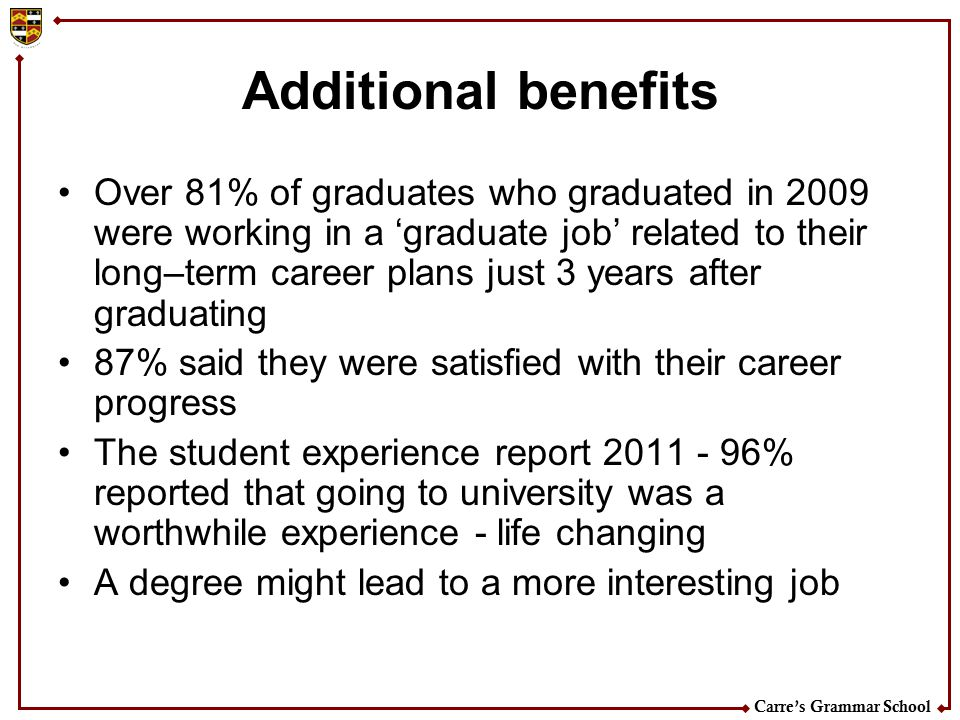 Carre's Grammar School Additional benefits Over 81% of graduates who graduated in 2009 were working in a 'graduate job' related to their long–term car