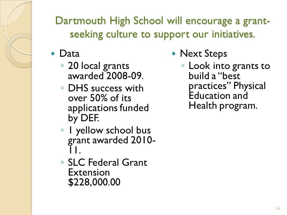 Dartmouth High School will encourage a grant- seeking culture to support our initiatives.