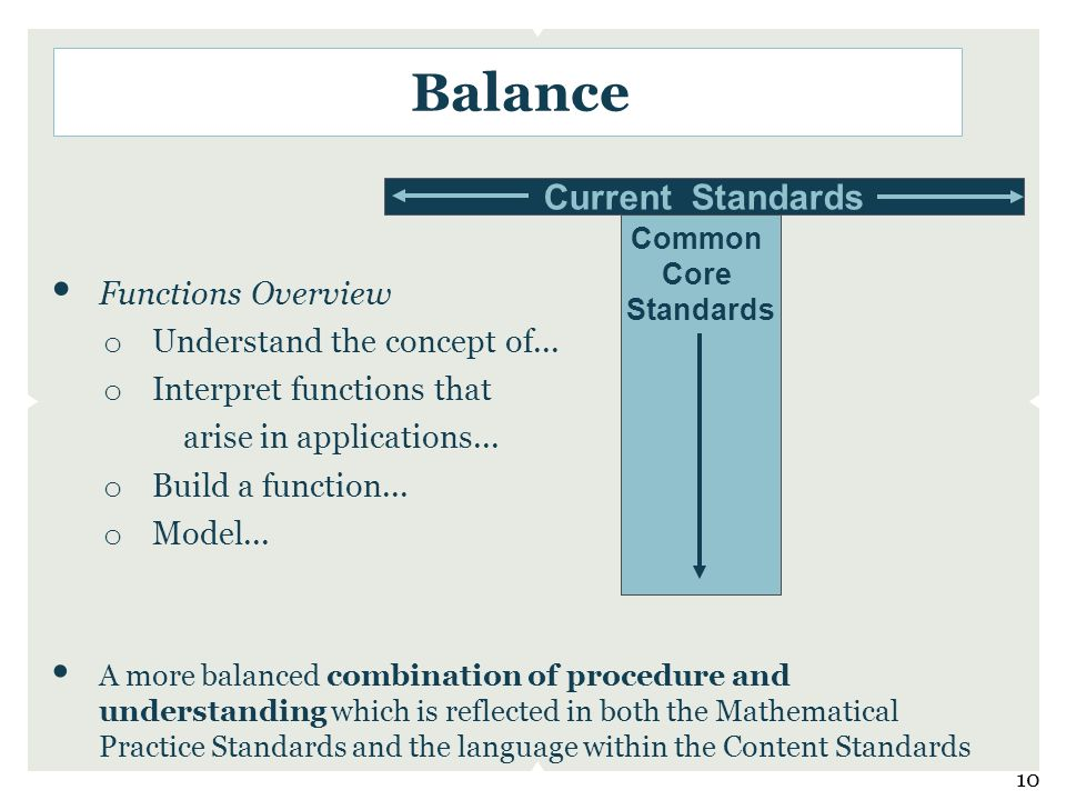 Functions Overview o Understand the concept of...