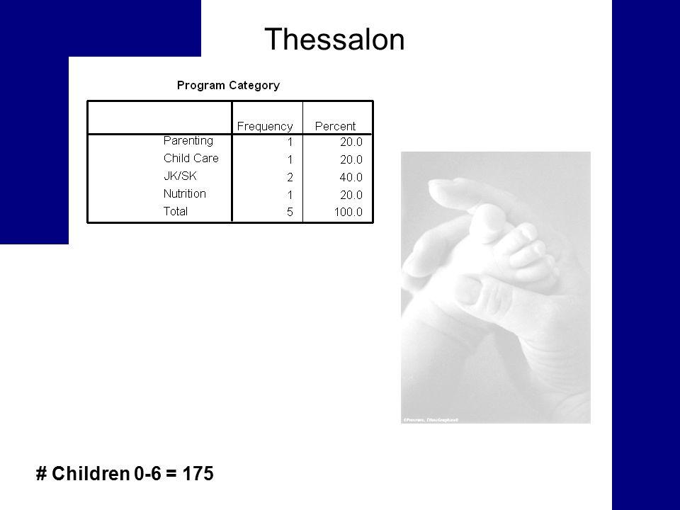Thessalon # Children 0-6 = 175