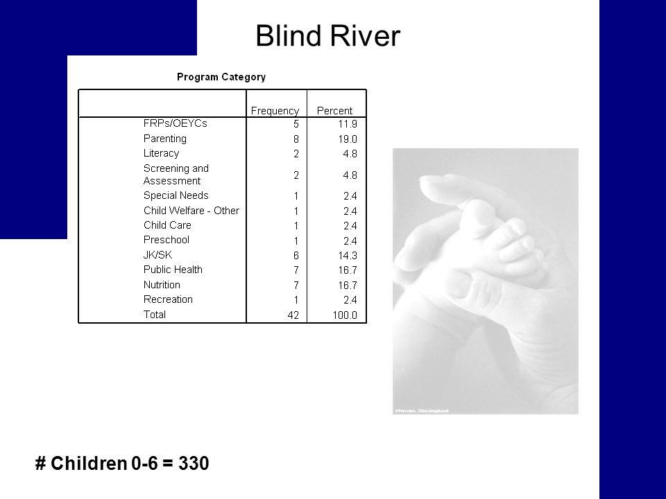 Blind River # Children 0-6 = 330