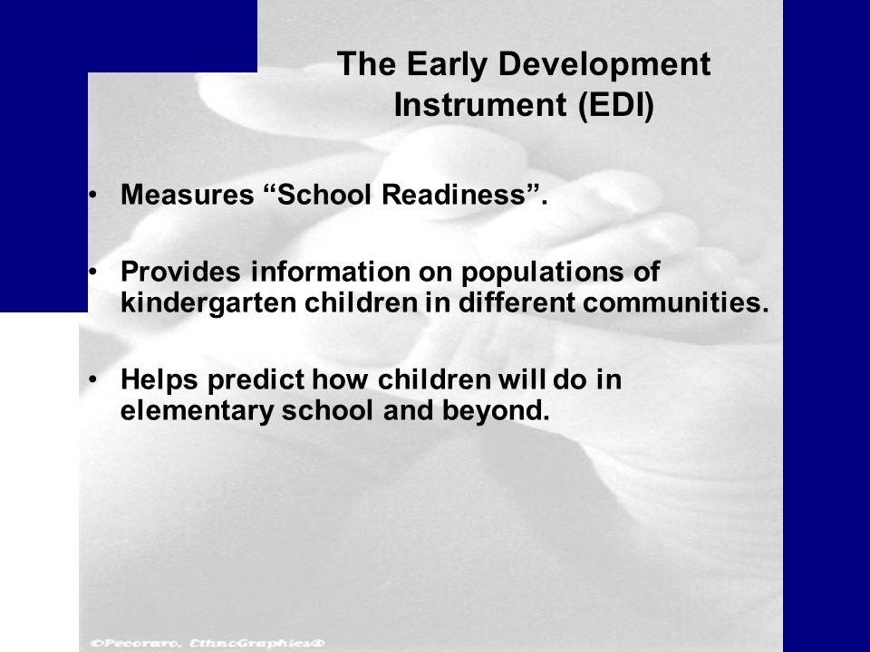 Measures School Readiness .