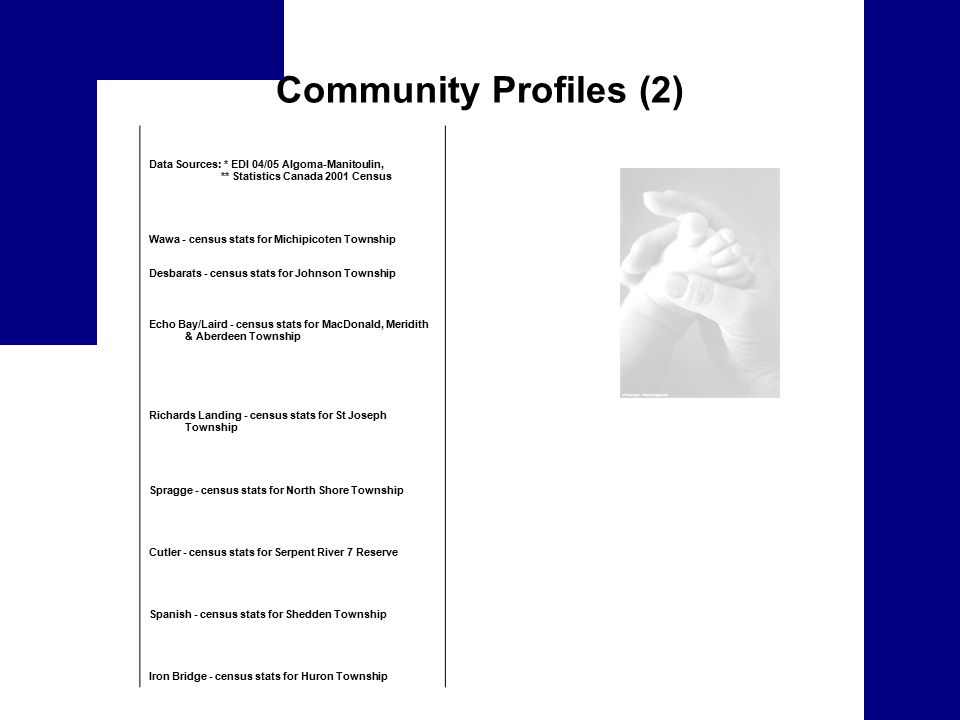 Community Profiles (2) Data Sources: * EDI 04/05 Algoma-Manitoulin, ** Statistics Canada 2001 Census Wawa - census stats for Michipicoten Township Desbarats - census stats for Johnson Township Echo Bay/Laird - census stats for MacDonald, Meridith & Aberdeen Township Richards Landing - census stats for St Joseph Township Spragge - census stats for North Shore Township Cutler - census stats for Serpent River 7 Reserve Spanish - census stats for Shedden Township Iron Bridge - census stats for Huron Township