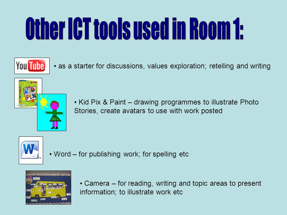 as a starter for discussions, values exploration; retelling and writing Kid Pix & Paint – drawing programmes to illustrate Photo Stories, create avatars to use with work posted Word – for publishing work; for spelling etc Camera – for reading, writing and topic areas to present information; to illustrate work etc