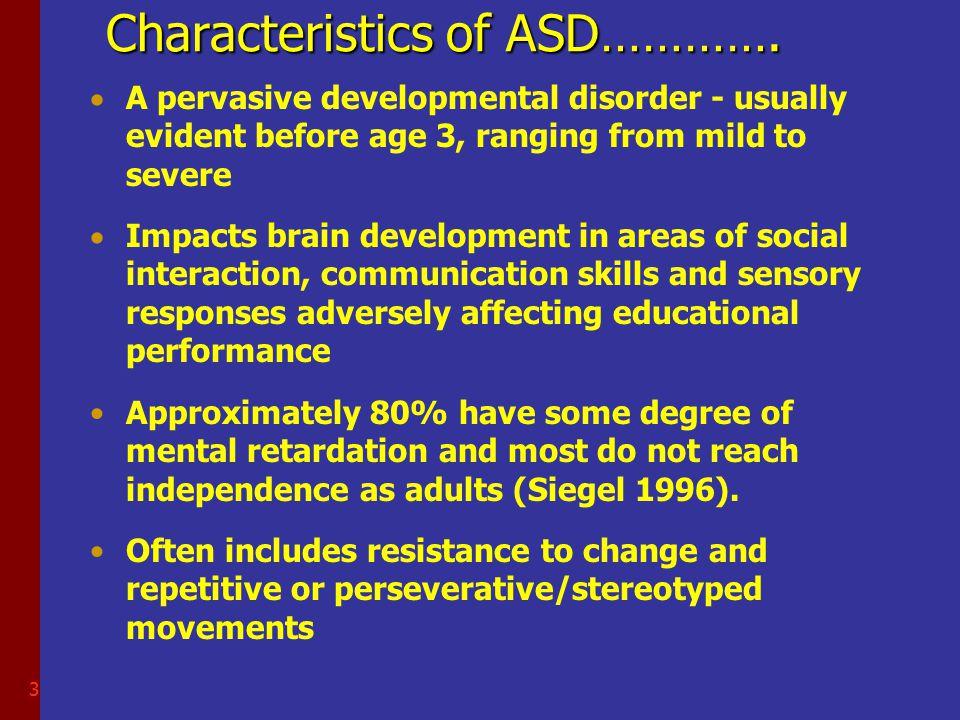 3 Characteristics of ASD………….