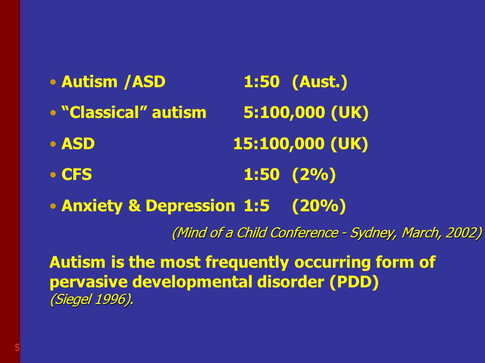 5 Autism /ASD1:50(Aust.) Classical autism5:100,000 (UK) ASD 15:100,000 (UK) CFS1:50(2%) Anxiety & Depression1:5(20%) (Mind of a Child Conference - Sydney, March, 2002) (Siegel 1996).