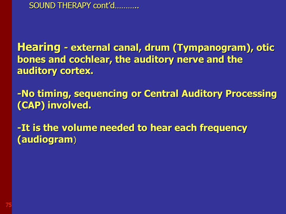 74 The sense of hearing…...