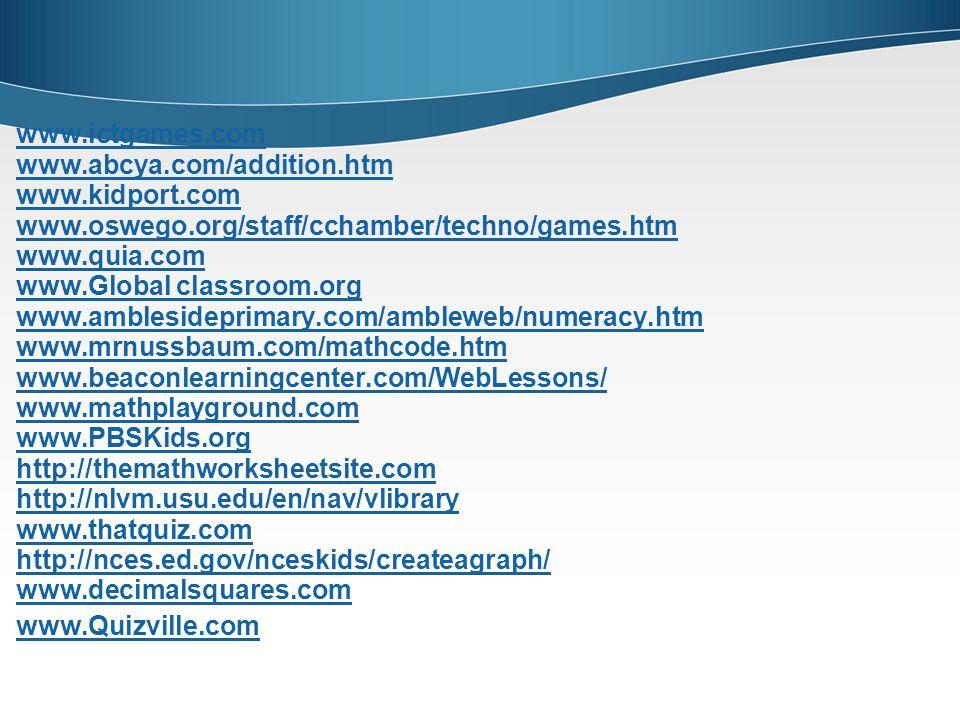 Mike Maffesoli MACUL 2009 Page 15 www.primarygames.com