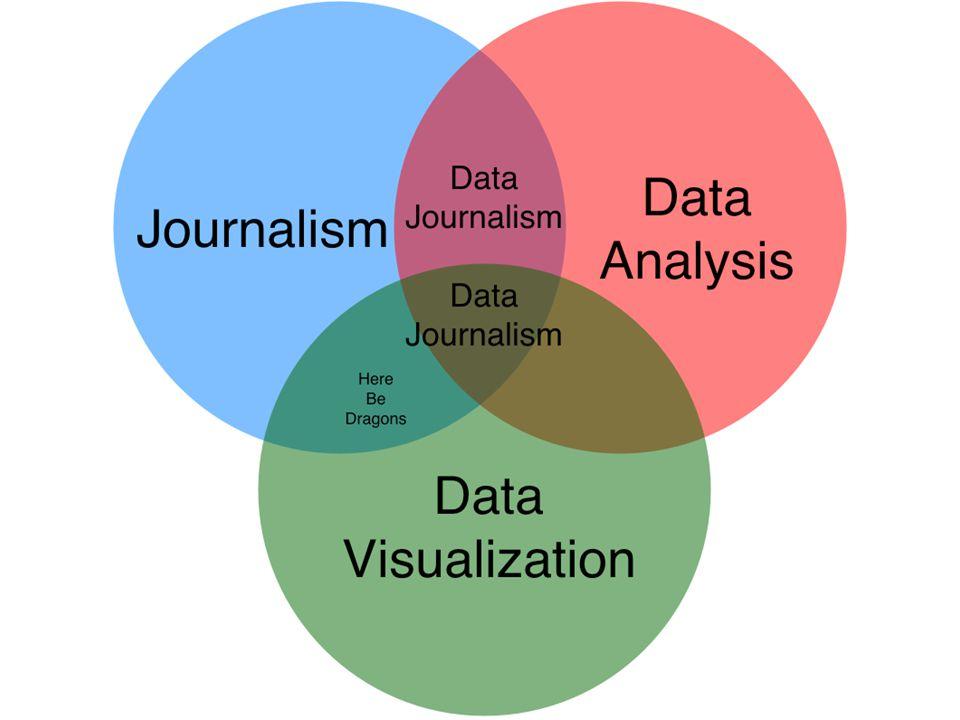 Is data journalism new.