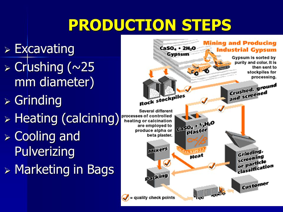 PRODUCTION STEPS  Excavating  Crushing (~25 mm diameter)  Grinding  Heating (calcining)  Cooling and Pulverizing  Marketing in Bags
