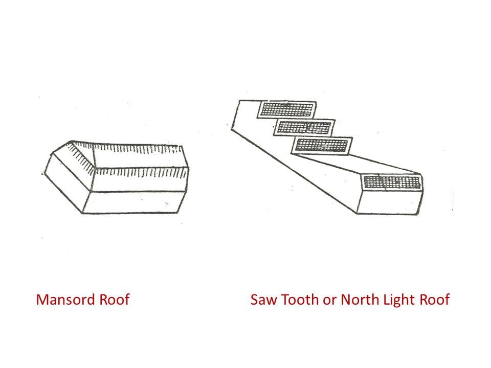 Mansord RoofSaw Tooth or North Light Roof