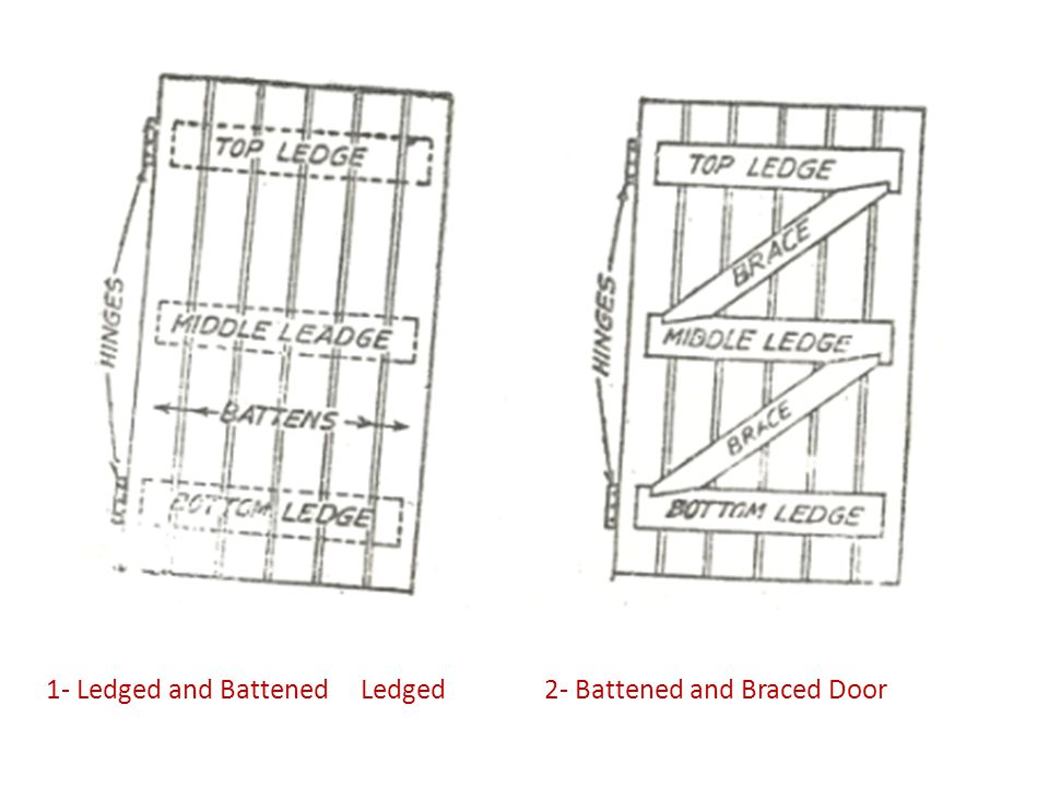 1- Ledged and BattenedLedged 2- Battened and Braced Door
