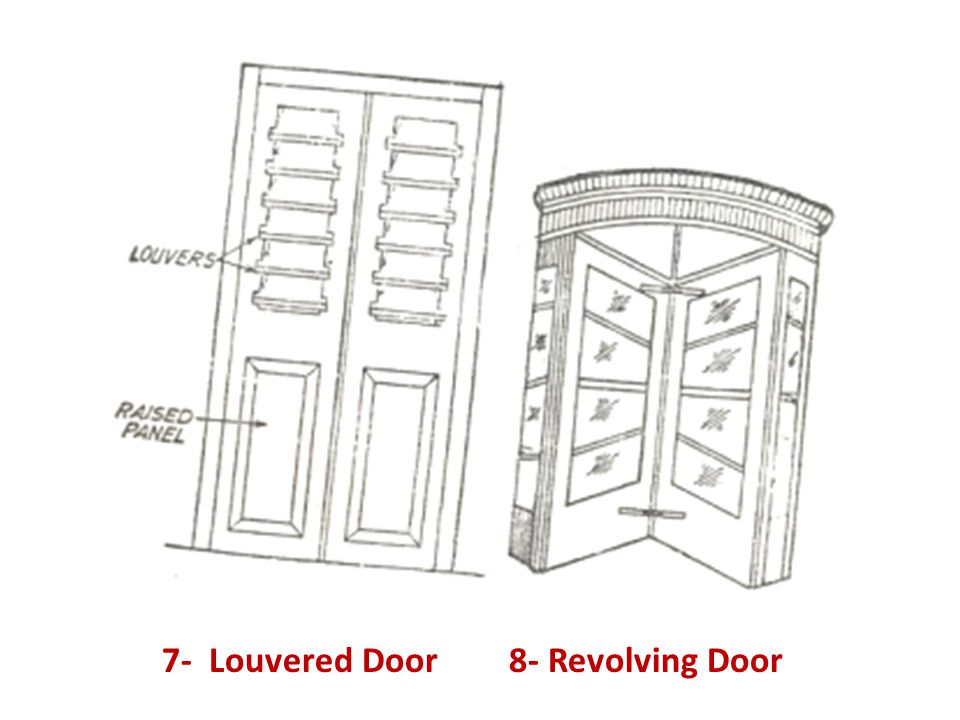 7- Louvered Door 8- Revolving Door