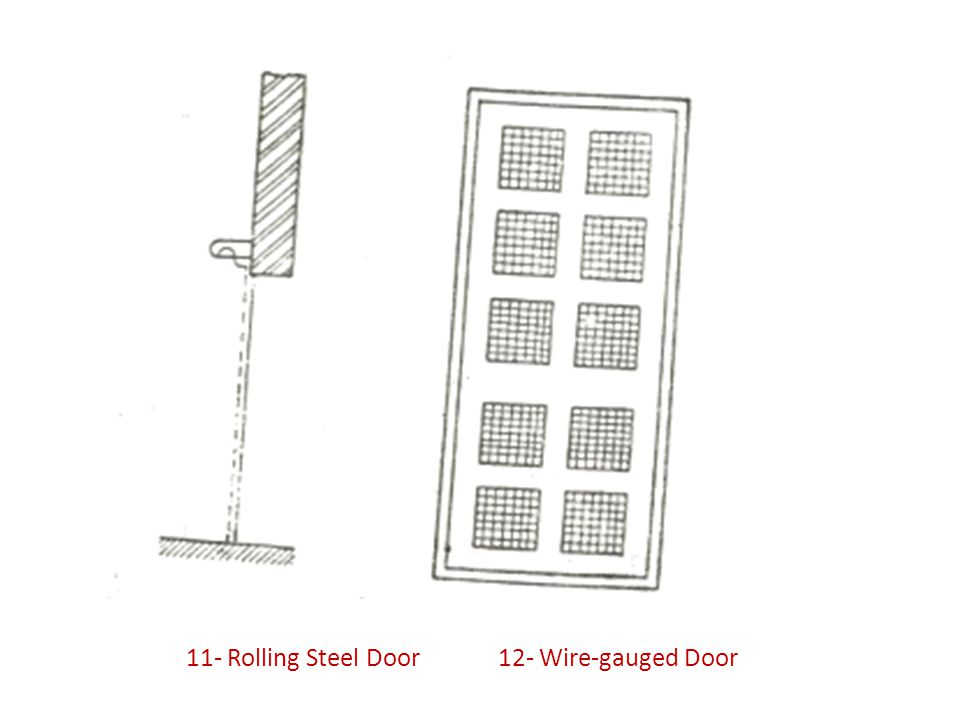 11- Rolling Steel Door 12- Wire-gauged Door