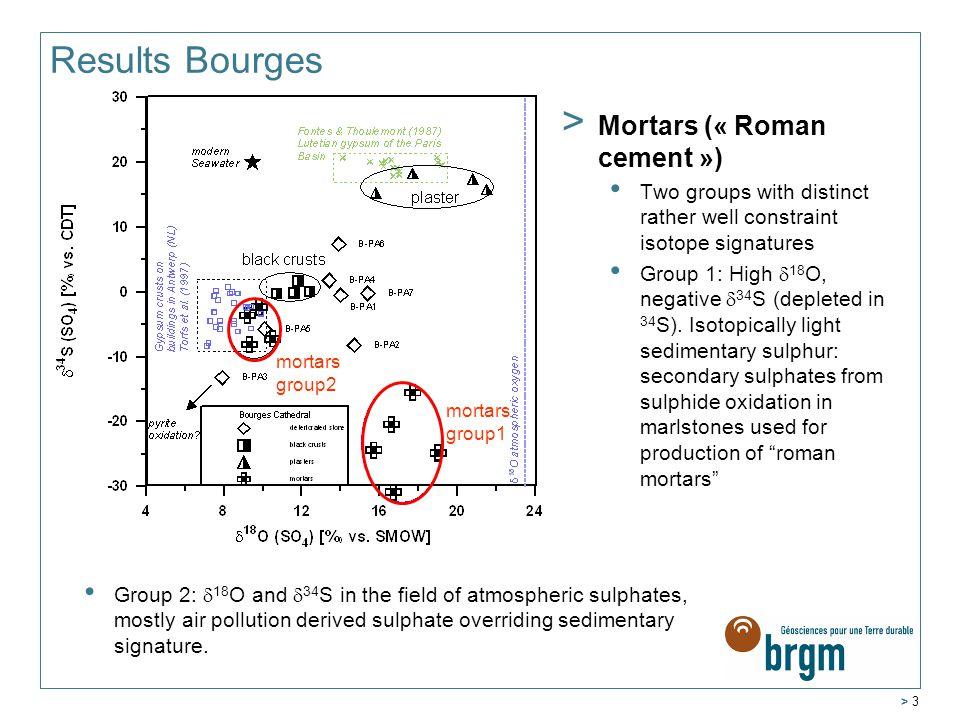> 3 Results Bourges > Mortars (« Roman cement ») SEM/EDS Fe-sulphides Fe-hydroxides  pyrite oxydation CaSiAlCO FeS