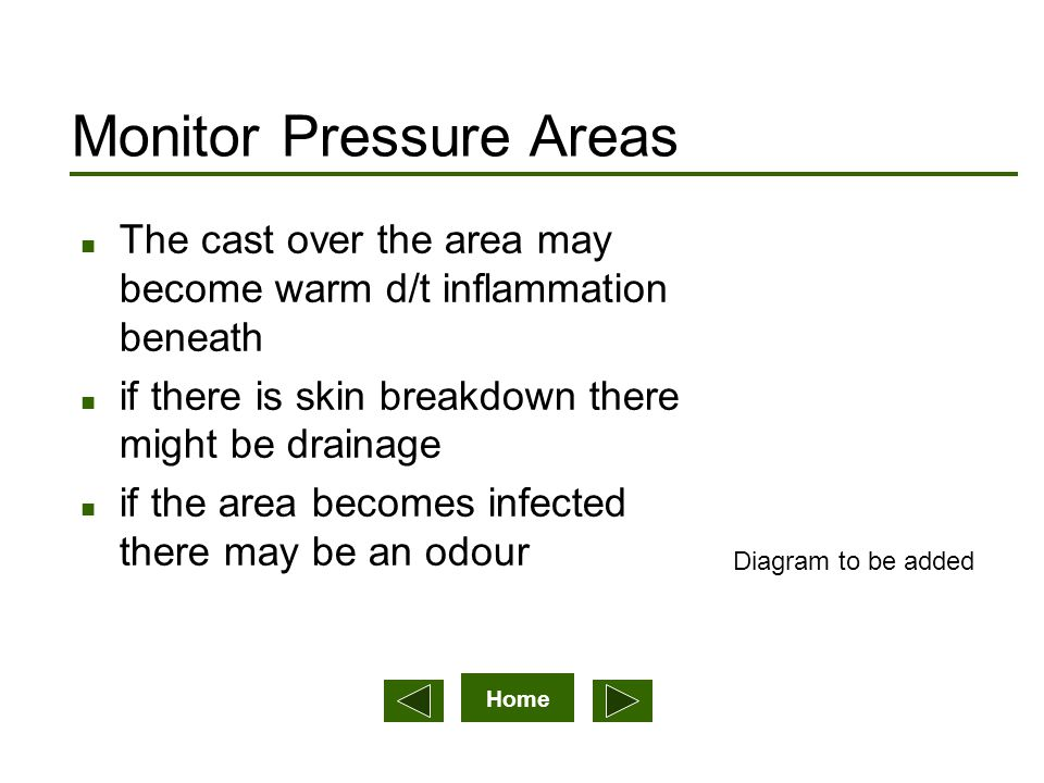Home Monitor Pressure Areas n The cast over the area may become warm d/t inflammation beneath n if there is skin breakdown there might be drainage n if the area becomes infected there may be an odour Diagram to be added