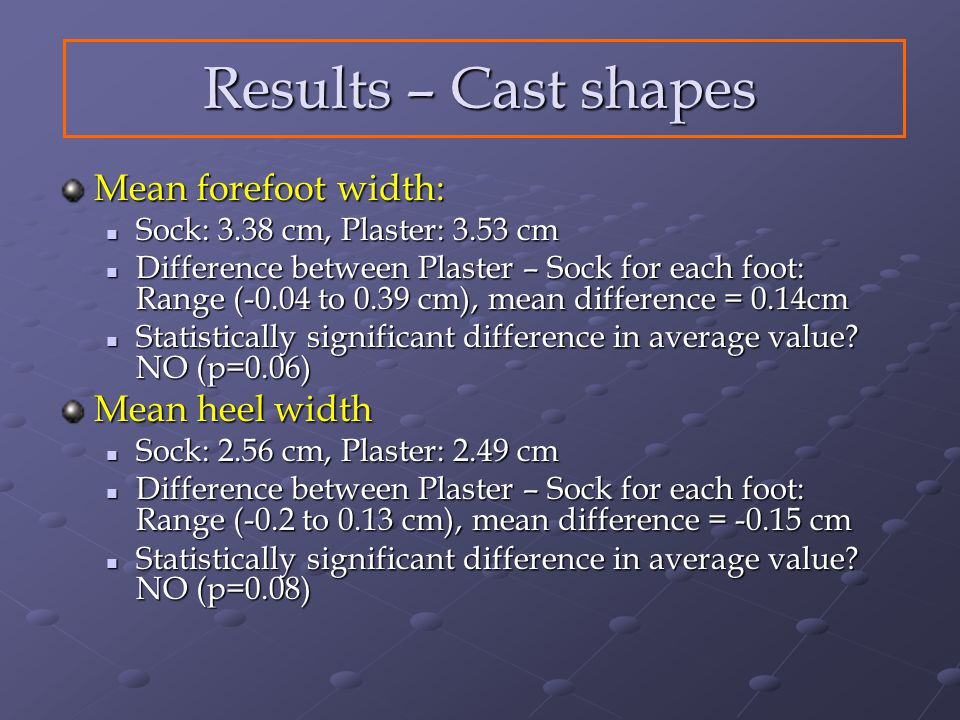 Results – Cast shapes Mean forefoot width: Sock: 3.38 cm, Plaster: 3.53 cm Sock: 3.38 cm, Plaster: 3.53 cm Difference between Plaster – Sock for each foot: Range (-0.04 to 0.39 cm), mean difference = 0.14cm Difference between Plaster – Sock for each foot: Range (-0.04 to 0.39 cm), mean difference = 0.14cm Statistically significant difference in average value.