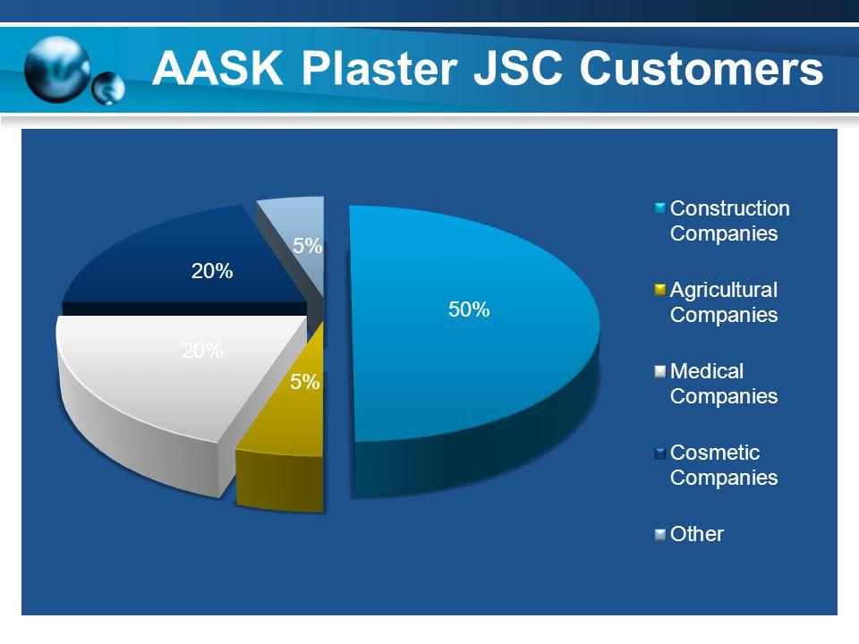 AASK Plaster JSC Customers