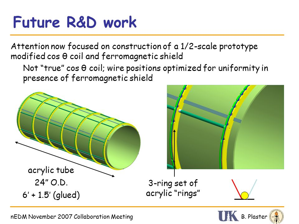 Future R&D work B. PlasternEDM November 2007 Collaboration Meeting Attention now focused on construction of a 1/2-scale prototype modified cos θ coil