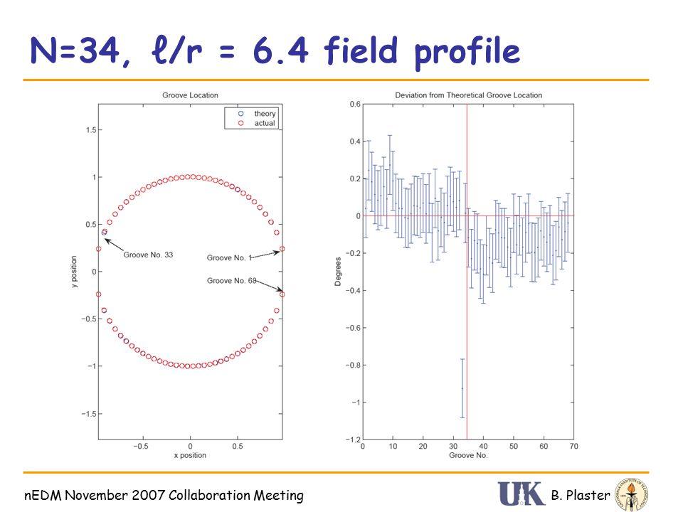 N=34, ℓ/r = 6.4 field profile B.