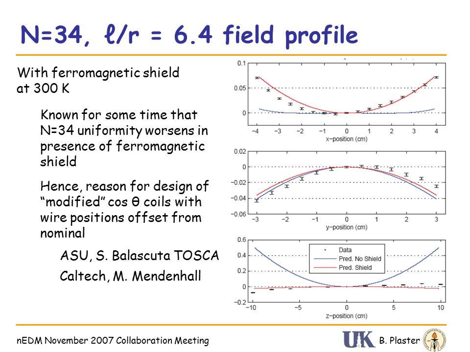 Pb superconducting shield tests B.