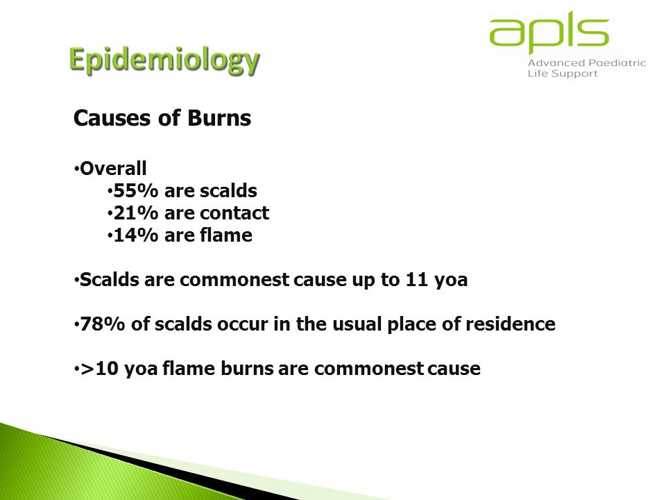 Causes of Burns Overall 55% are scalds 21% are contact 14% are flame Scalds are commonest cause up to 11 yoa 78% of scalds occur in the usual place of residence >10 yoa flame burns are commonest cause