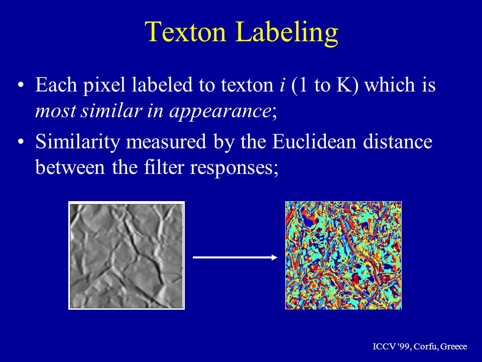 ICCV 99, Corfu, Greece Texton Labeling Each pixel labeled to texton i (1 to K) which is most similar in appearance; Similarity measured by the Euclidean distance between the filter responses;