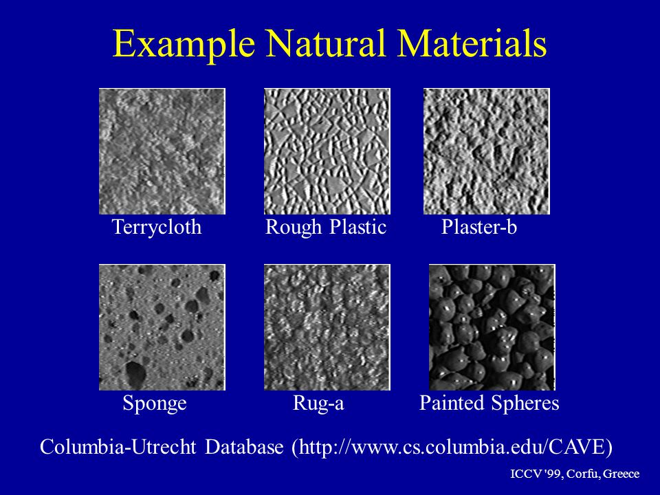 ICCV 99, Corfu, Greece Example Natural Materials TerryclothRough PlasticPlaster-b SpongeRug-aPainted Spheres Columbia-Utrecht Database (http://www.cs.columbia.edu/CAVE)
