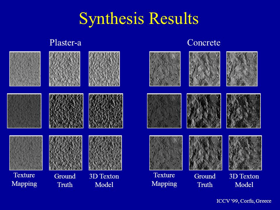 ICCV 99, Corfu, Greece Synthesis Results Texture Mapping Ground Truth 3D Texton Model Texture Mapping Ground Truth 3D Texton Model Plaster-aConcrete