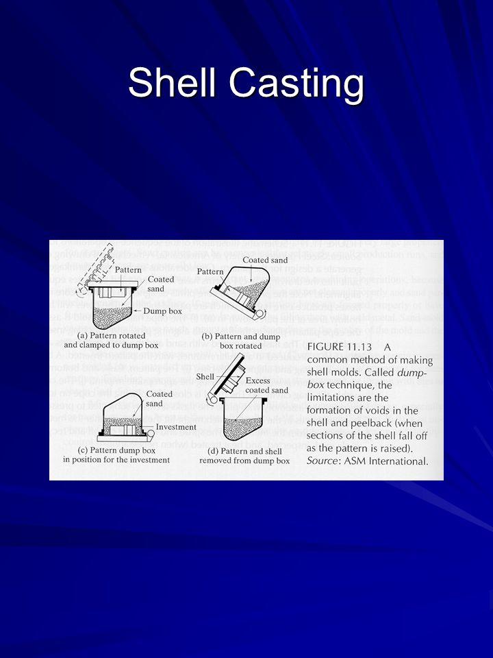 Shell Casting