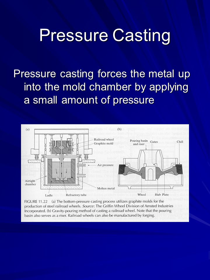 Pressure Casting Pressure casting forces the metal up into the mold chamber by applying a small amount of pressure